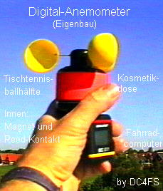 Alternative 1 Aerometer aus receyclematerial  Rüdiger Stenzel .png